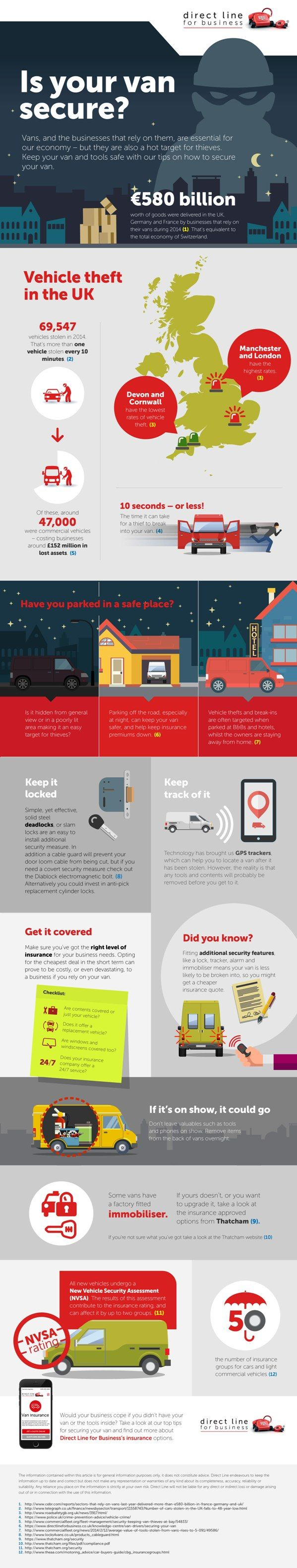 Is your van secure? #infographic