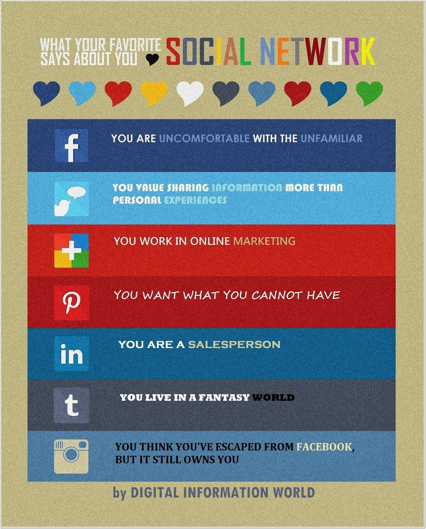 What Your Favorite Social Network Says About You [Infographic]
