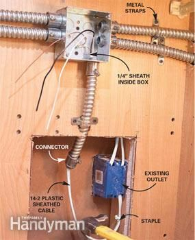How To Install Under Cabinet Lighting In Your Kitchen Cabinet Lighting Under Cabinet Lighting Diy Electrical