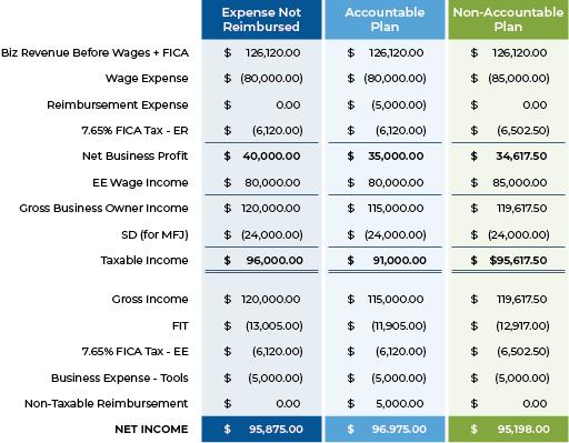 Pin On Tax