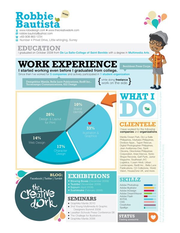 Resume infographic Resume info graphics Pinterest Resume - simple graphic design resume