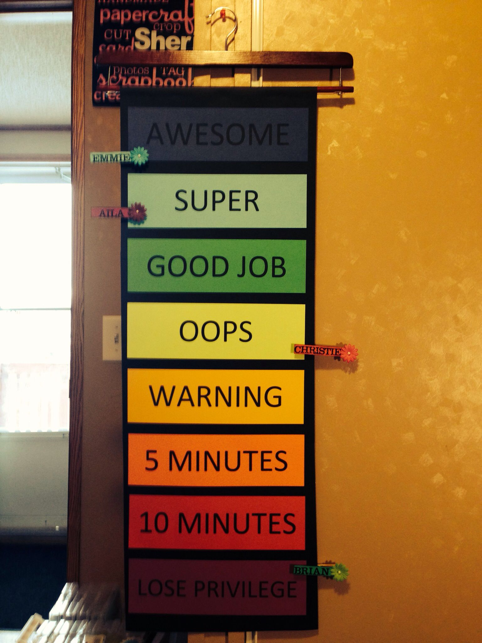 Behaviour chart | actual things I have made | Pinterest ...
