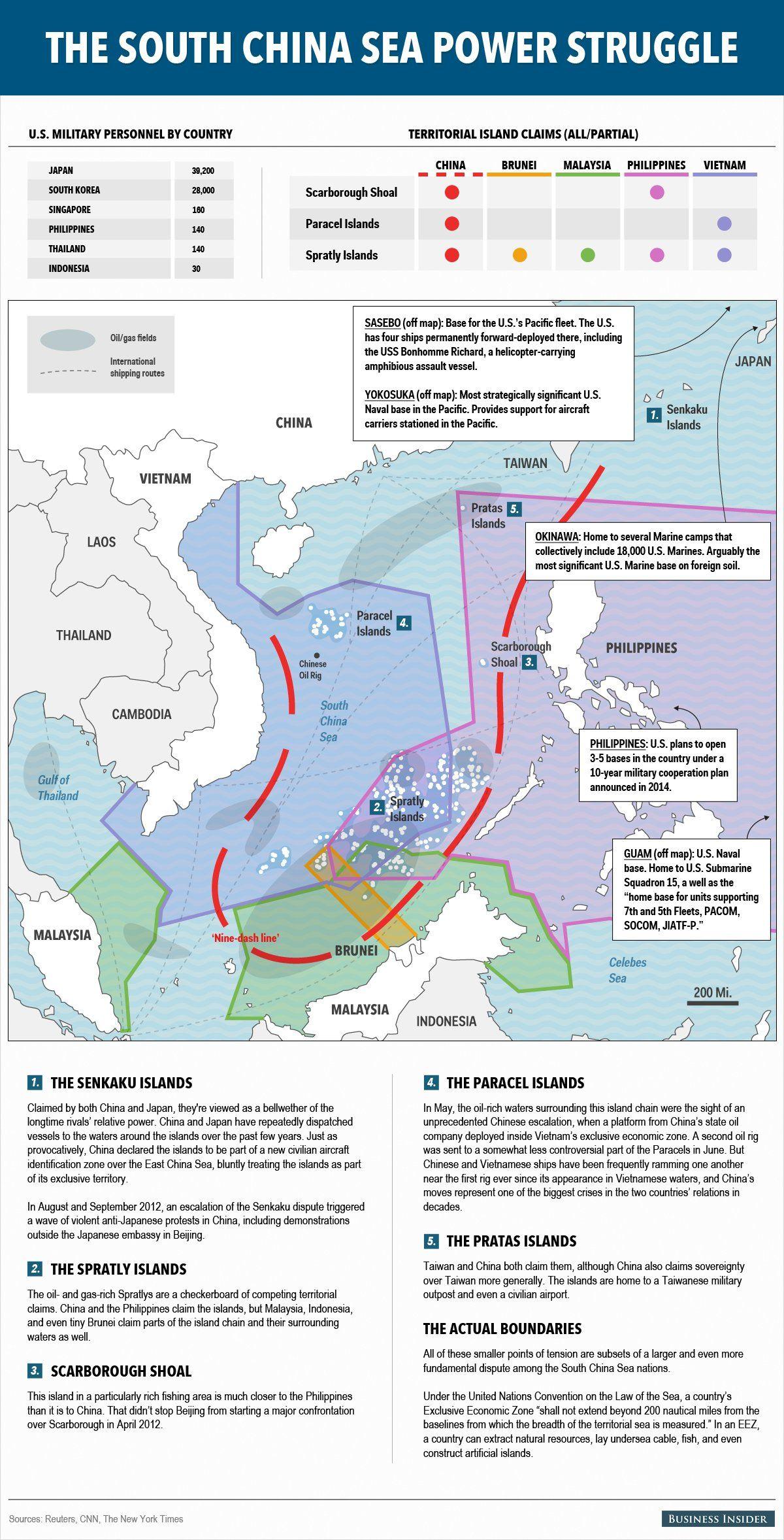 SOUTH CHINA SEA DISPUTE HISTORY EPUB