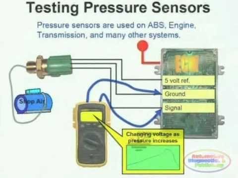 Pressure Sensor & Wiring Diagram | Map sensor, Transducer ...
