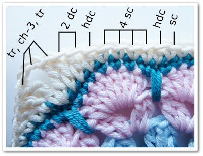 Made in K-town: African Flower Square Tutorial   crochet patterns I ...