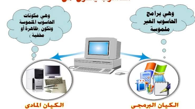 مكونات الكمبيوتر الأساسية المكونات البرمجية مكونات الكمبيوتر الأساسية المكونات البرمجية 1 المكونات البرمجية Software وهي عبا Enamel Pins