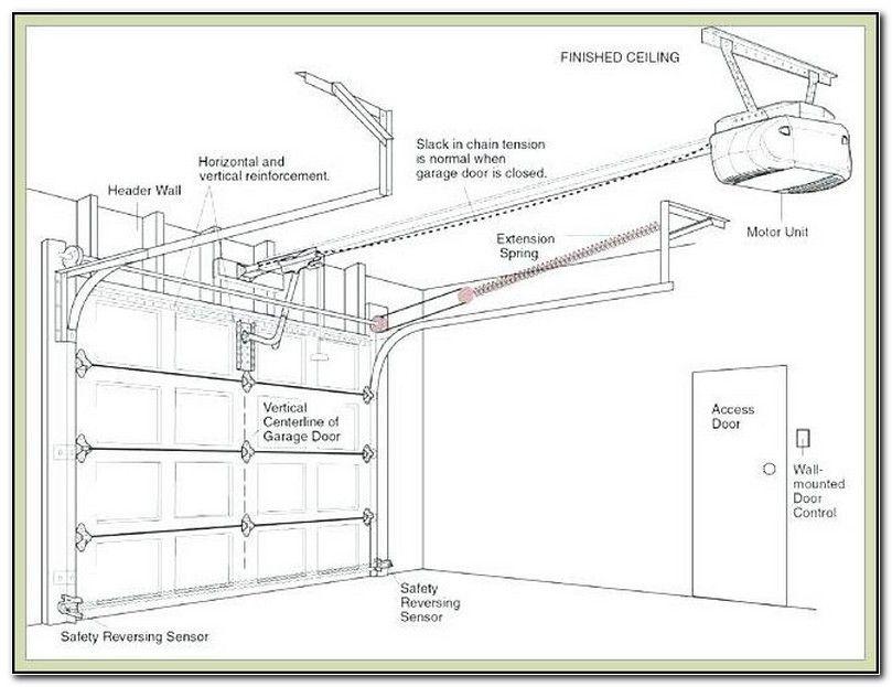 Garage Door Safety Cable Lowes Garage Door Safety Garage Door Track Garage Doors