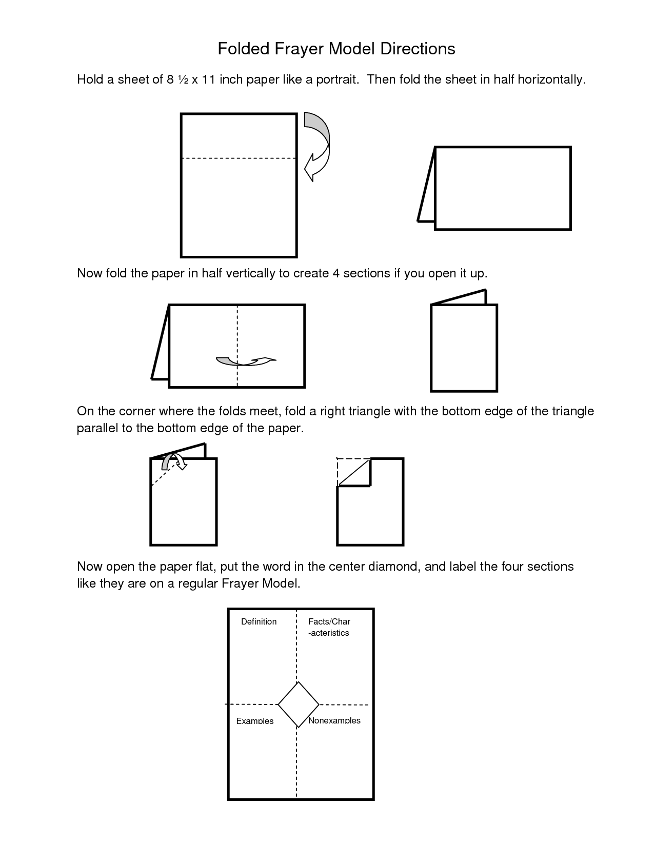 worksheet Frayer Model Worksheet frayer model template word directions for folded sau 64