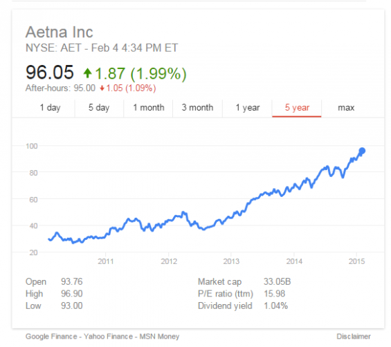 Aetna Ceo Sees Piles Of Taxpayer Financed Profits Thanks To