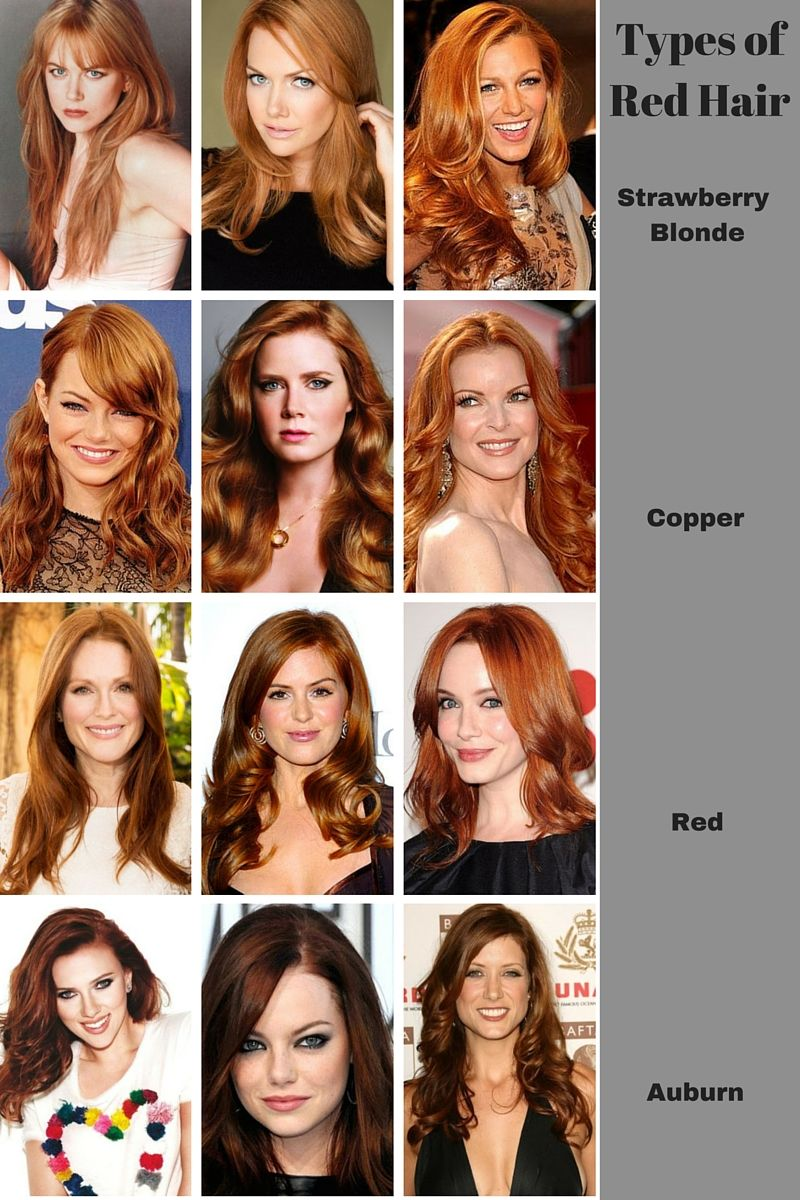 Types of Redheads. You see a lot of colors mislabeled as red hair