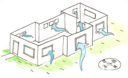 Drawing Of House Design With Windows That Encourage Air Flow. Passive  Ventilation Uses Doors,