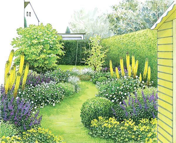 Ideen für einen schmalen Gartenstreifen   Gärten, Gartenideen und ...
