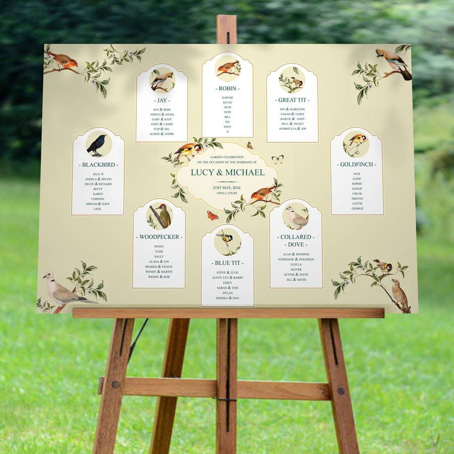 Image result for bird table seating | bird themed wedding ...