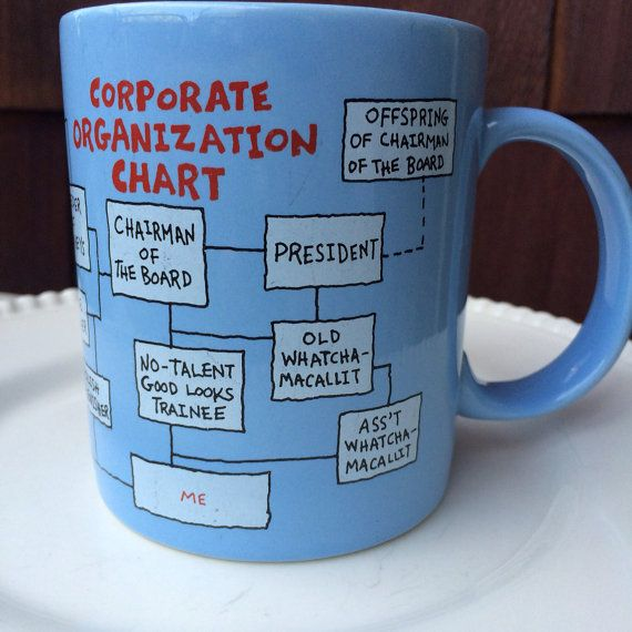 Corporate Organization Chart Blue Hallmark Mug Things that make - organization chart