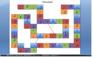 Musicland Board Game - Printable | Music Games for My Classroom