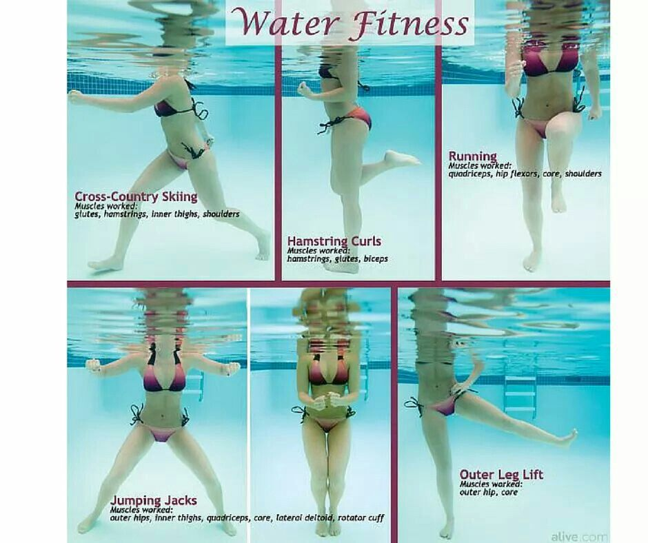 Water Fitness Workouts Pool Workout Water Aerobic