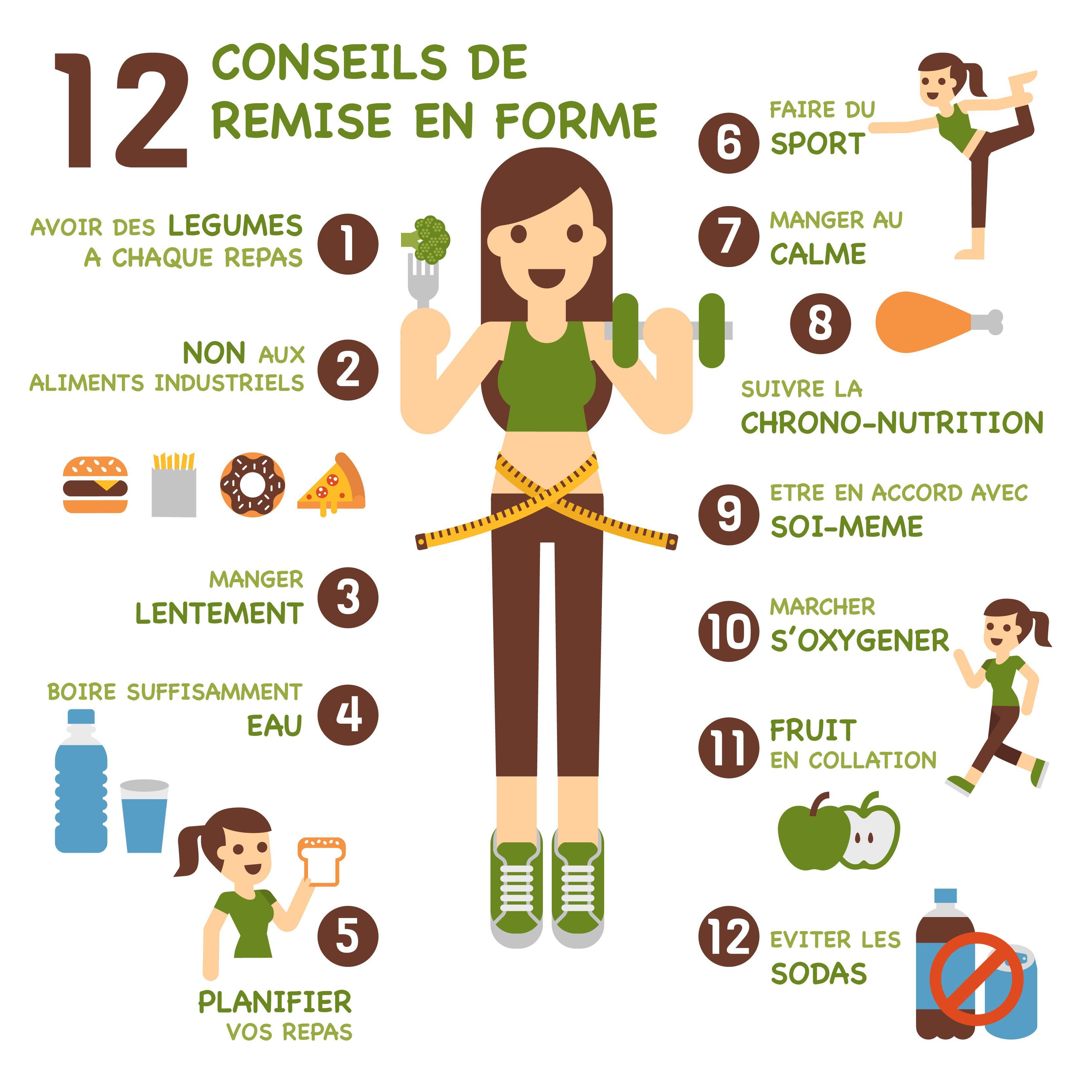 A l'occasion de cette nouvelle année, voici 12 conseils de remise en forme pour prendre soin de votre santé.