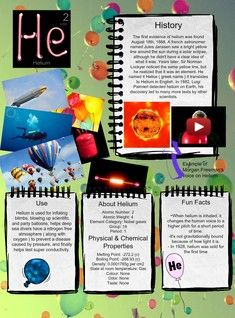 Helium is a chemical element with symbol he and atomic number 2 it periodic table chart helium is a chemical element with symbol he and atomic number 2 it is a urtaz Choice Image