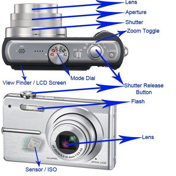 point \u0026 shoot digital camera parts diagram hs photo point, shoot iPhone Camera Parts Diagram point \u0026 shoot digital camera parts diagram