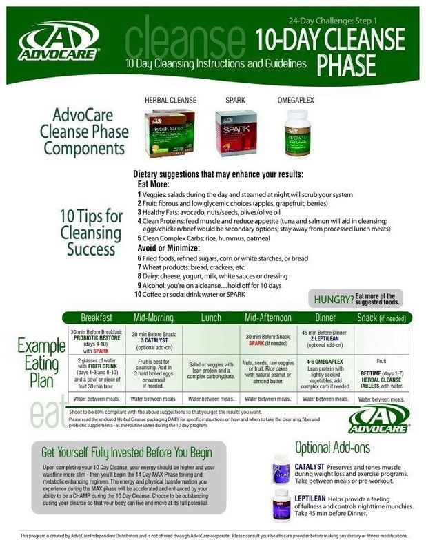 Picture 24 Day Challenge Pinterest Advocare, Advocare recipes - 24 day challenge guide