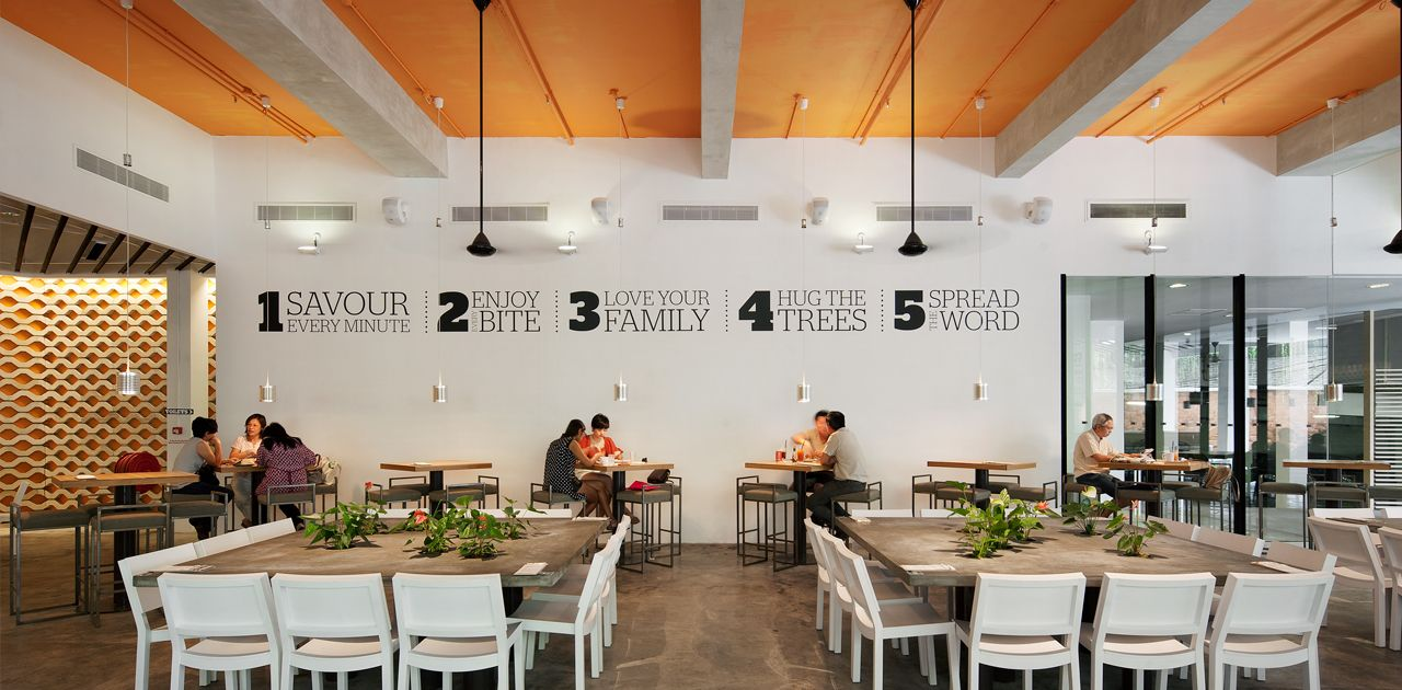 Coffees Places And Bakeries In Singapore Food For Thought Cafe Living Space Decor Cafe Design Cafe Restaurant