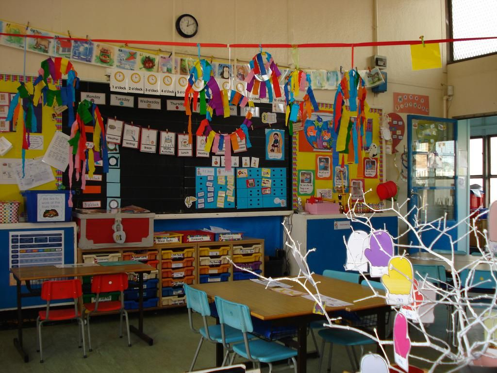 Classroom Decor Middle School