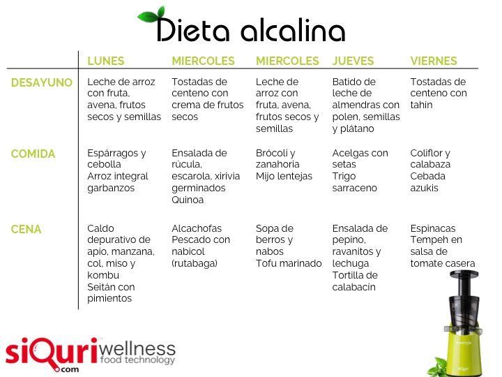 Dieta alcalina meniu – Tii departe kilogramele si bolile - Andreea Raicu