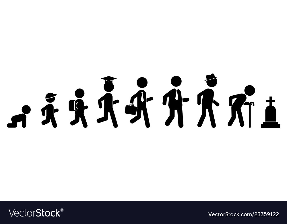 All ages men flat icon stages of development vector image