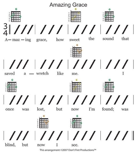 Color coded sheet music of Amazing Grace for guitar chords | guitar ...