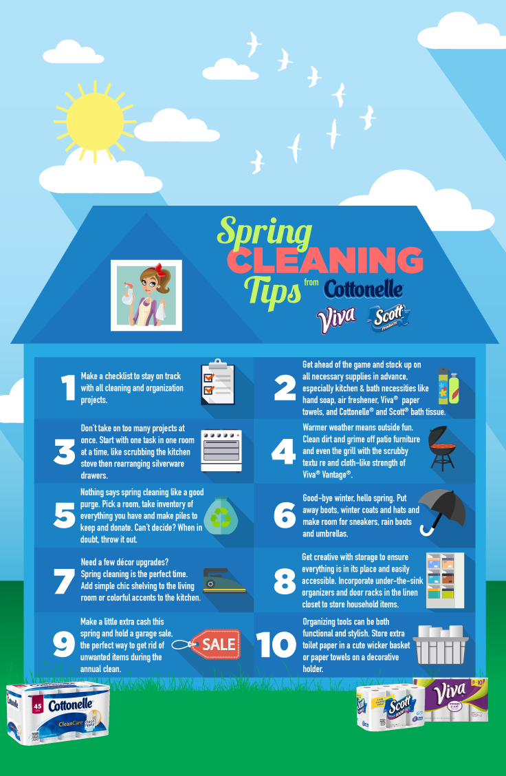 Spring Cleaning Age Appropriate Chores For Kids Spring