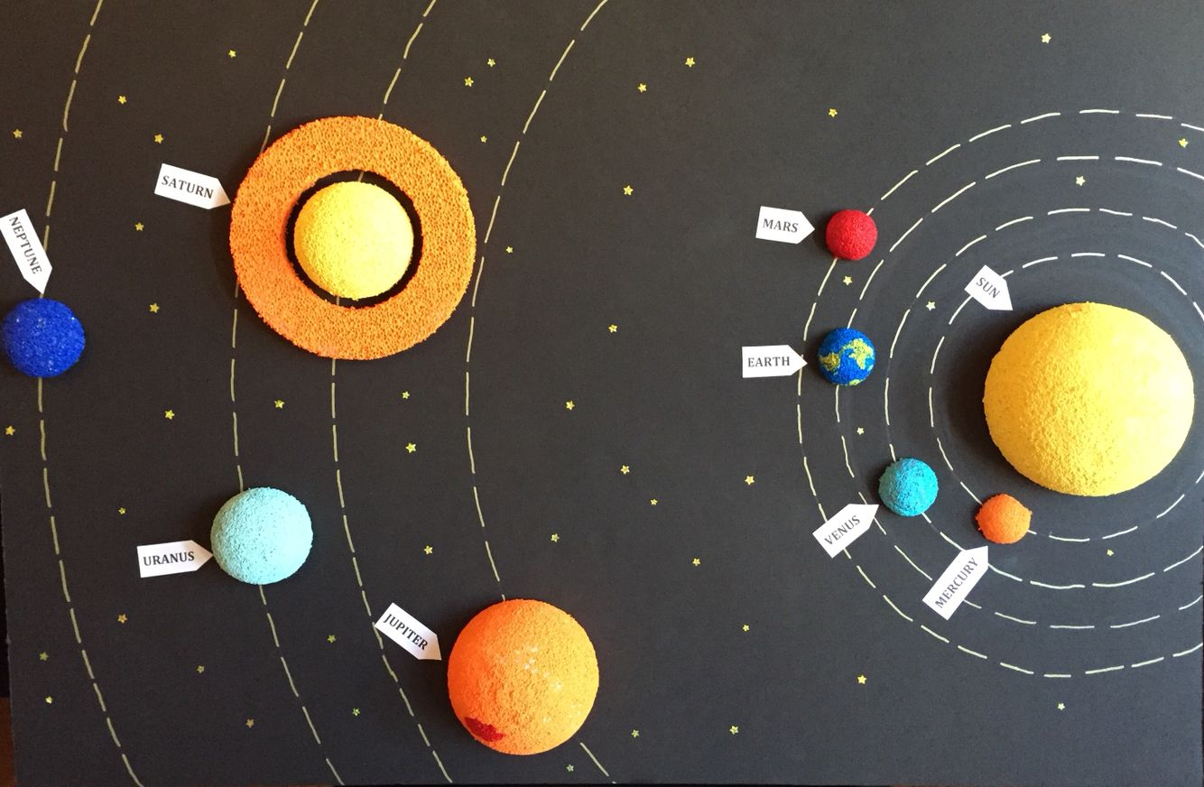 Pin de Misty Escobar en School Projects Diy solar system