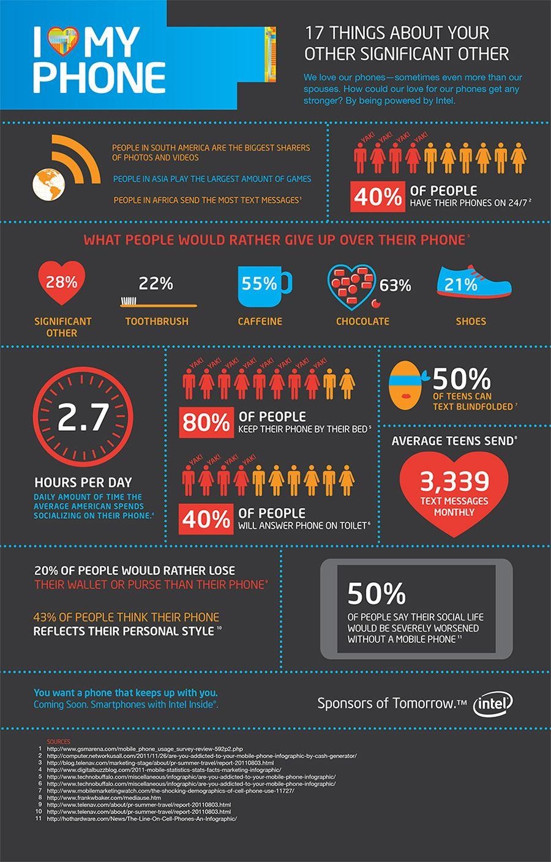 I [Heart] My Phone Infographic | Infographics | Phone