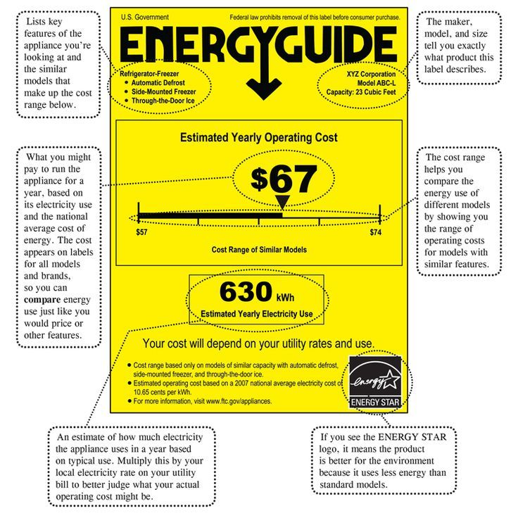 Energy Efficiency  Ideas For The House    Energy