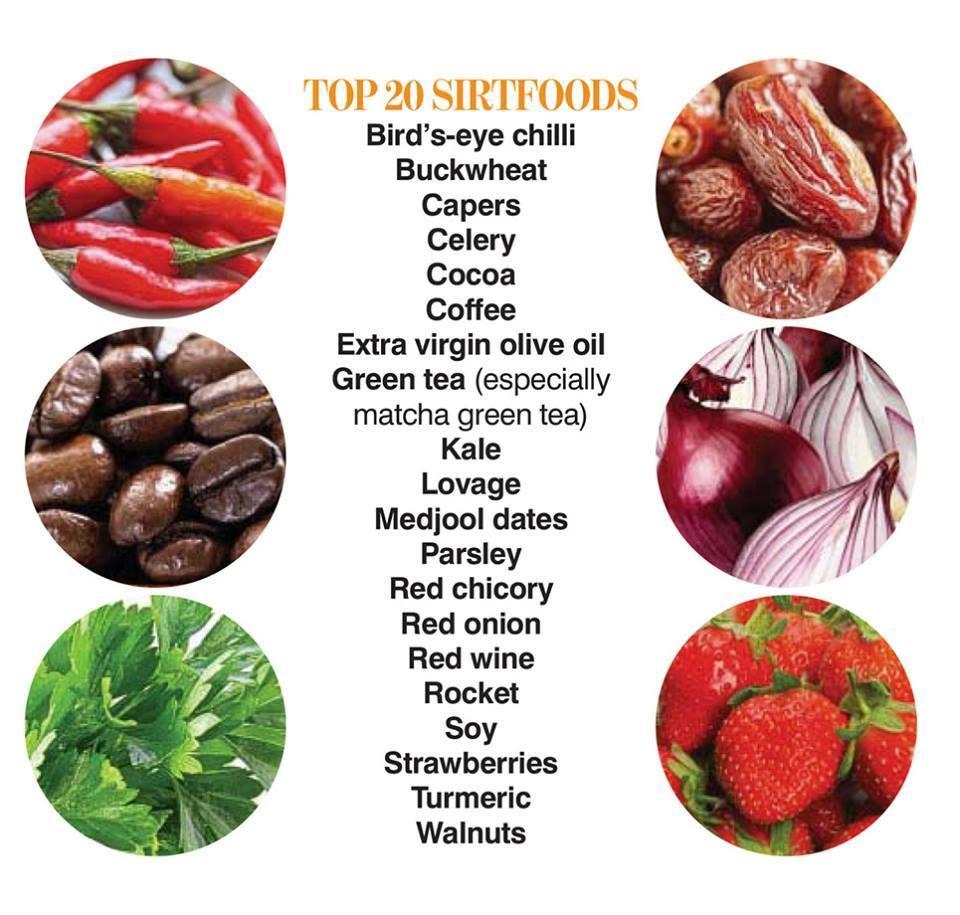 Top 20 Sirtfoods In 2020 Diet And Nutrition Diet Clean Eating Diet