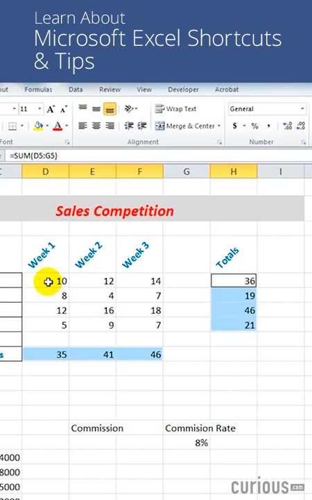 You\u0027ll learn how to use shortcuts to get around the cells in your - spreadsheet formulas