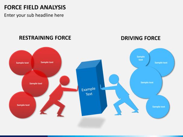 Force Field Analysis Template 4 Templates Pinterest Template