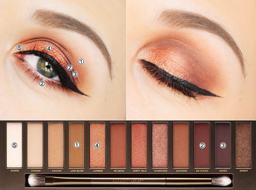 Fabuleux Urban Decay Naked Heat Scorched Tutorial | Blue green eyes, True  UX57