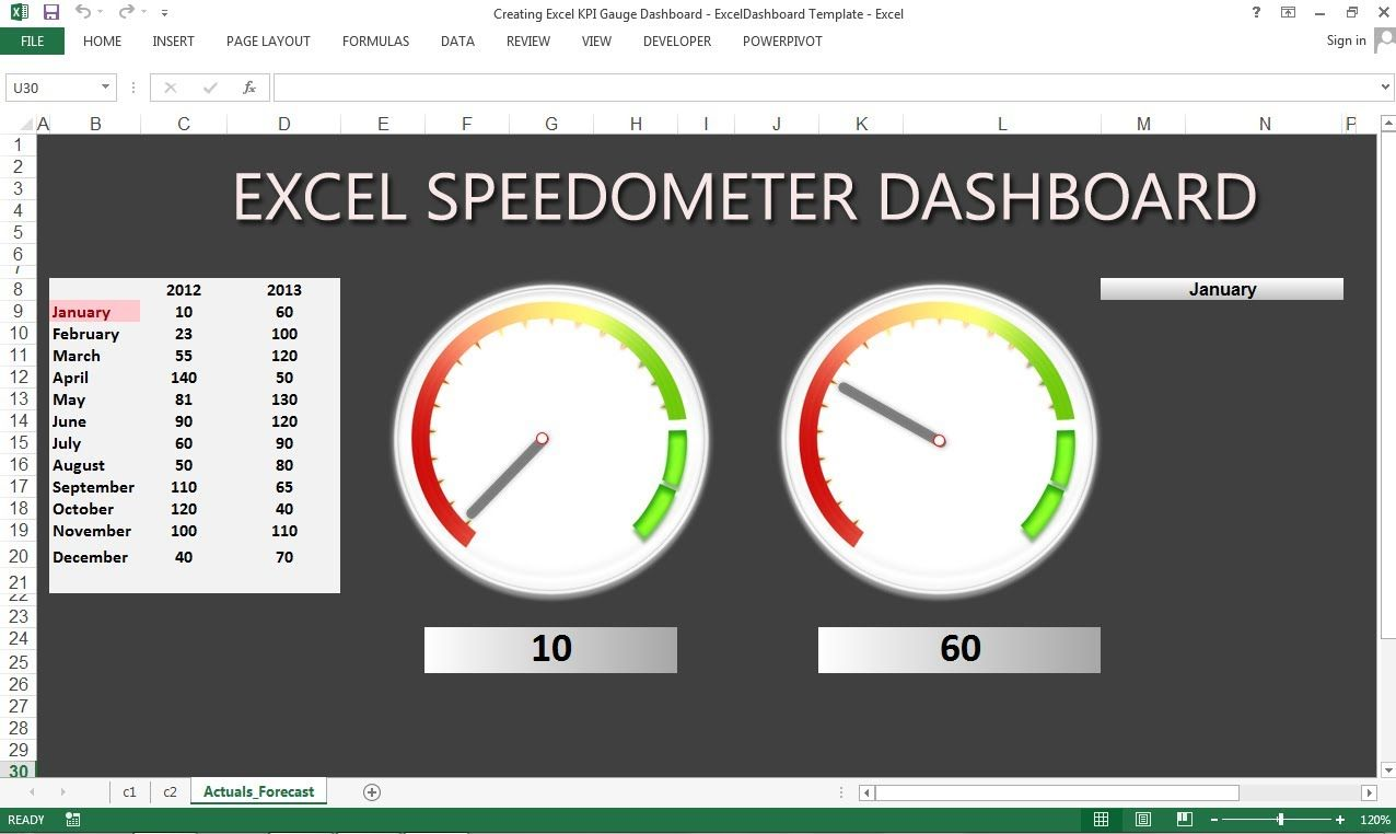 Liked On Youtube Creating Excel Gauge Dashboard  Excel Dashboard