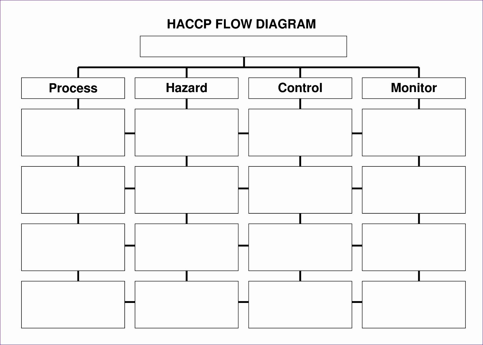 Blank Flowchart Template Awesome 12 Excel Process Flow Chart Template Exceltemplates In 2020 Process Flow Chart Template Flow Chart Template Process Flow Chart