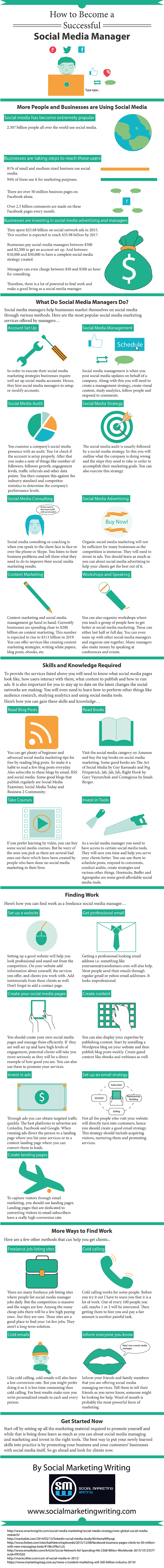 How to Become a Social Media Manager #Infographic