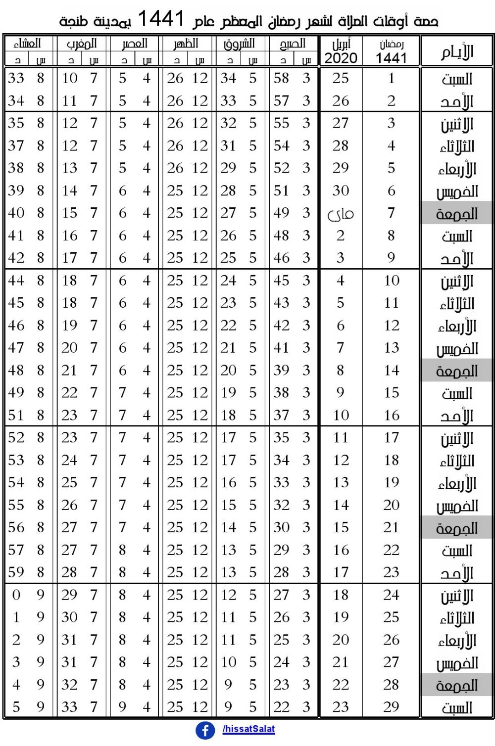حصة أوقات الصلاة لشهر رمضان المعظم بمدينة طنجة مجلة طنجة نيوز Sheet Music