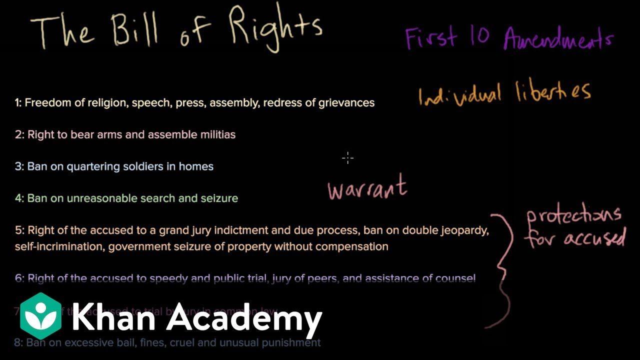 215 Government Ideas Government Teaching Social Studies Social Studies