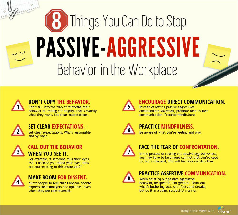 Responding to passive aggressive behavior
