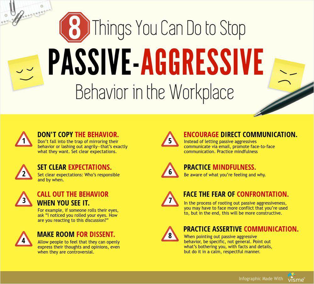 To Behaviour Aggressive How Passive Overcome