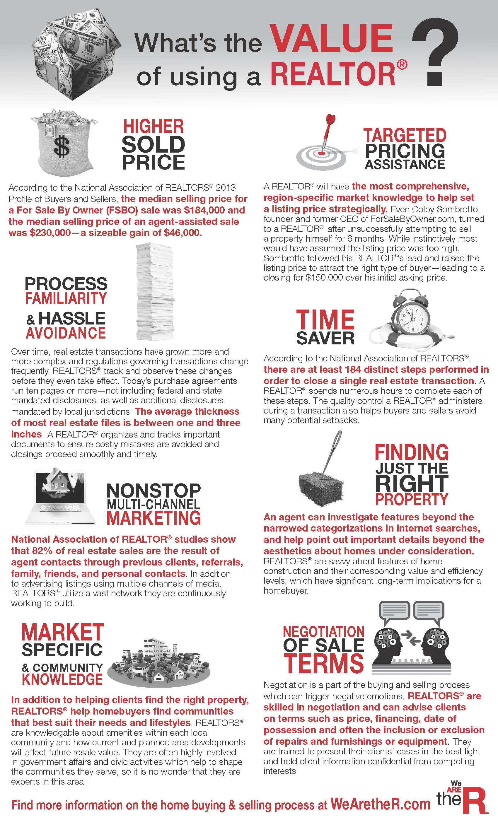 Pin By Kate Landis On Expert Advice Real Estate Slogans Real Estate Marketing Real Estate News
