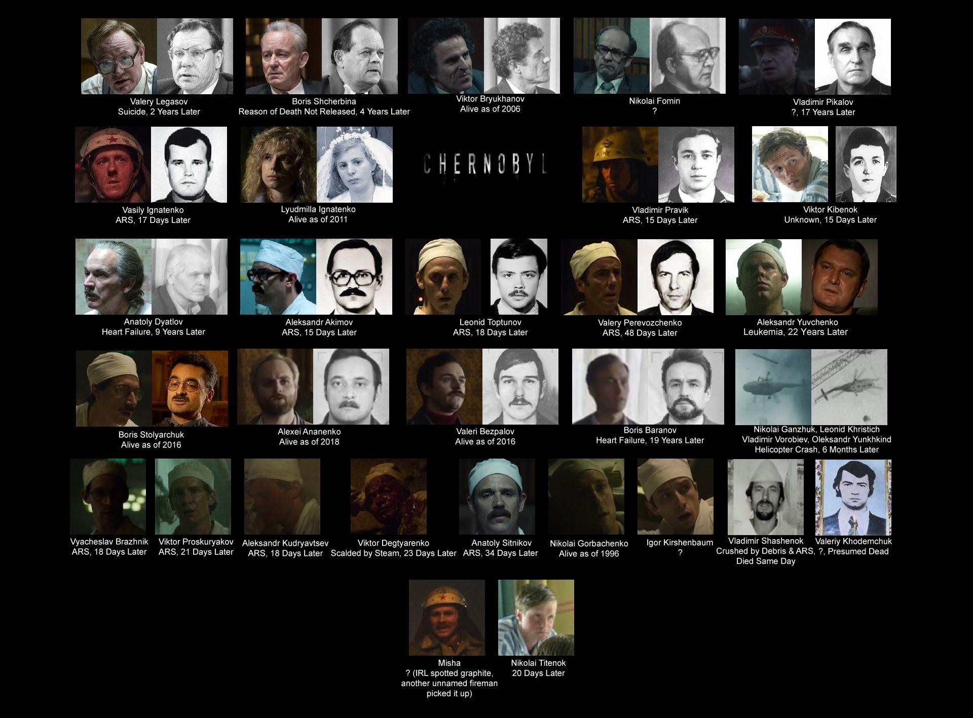 Chernobyl real Chernobyl (TV Series) Chernobyl, Hbo