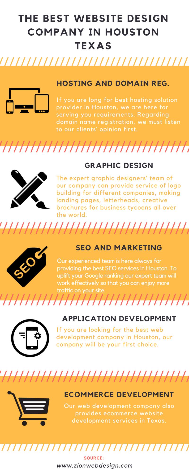 Zionwebdesign The Best Website Design Company In Houston Texas Responsivewebdesignhouston With Images Fun Website Design Website Design Company Website Design