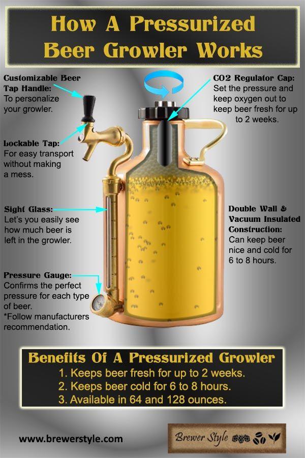 How A Pressurized Beer Growler Works -   19 crafts beer growler ideas