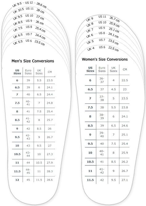 Foot Lenght Measurement Chart For Men And Women