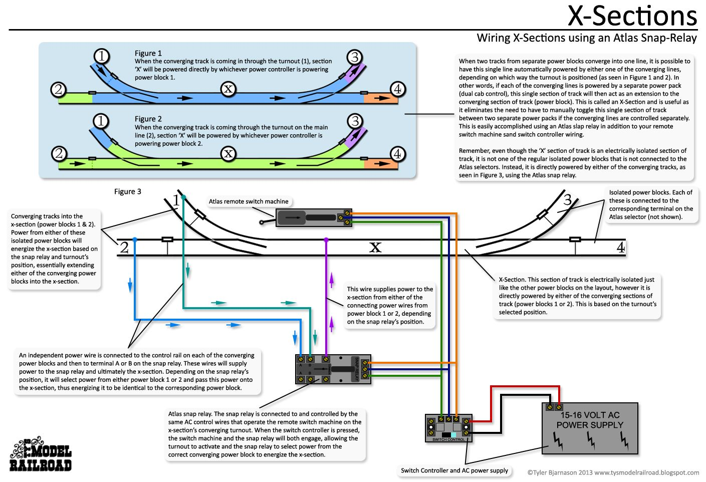 How to wire an x-section using an Atlas snap relay and existing remote  switch machine wiring.